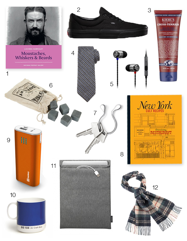 TO-Men-Gifts