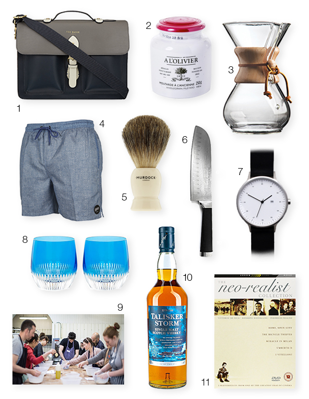 TO-Fathers2015-Gifts-v3